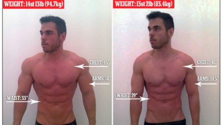 hogyan lehet fogyni a testsúlyából)