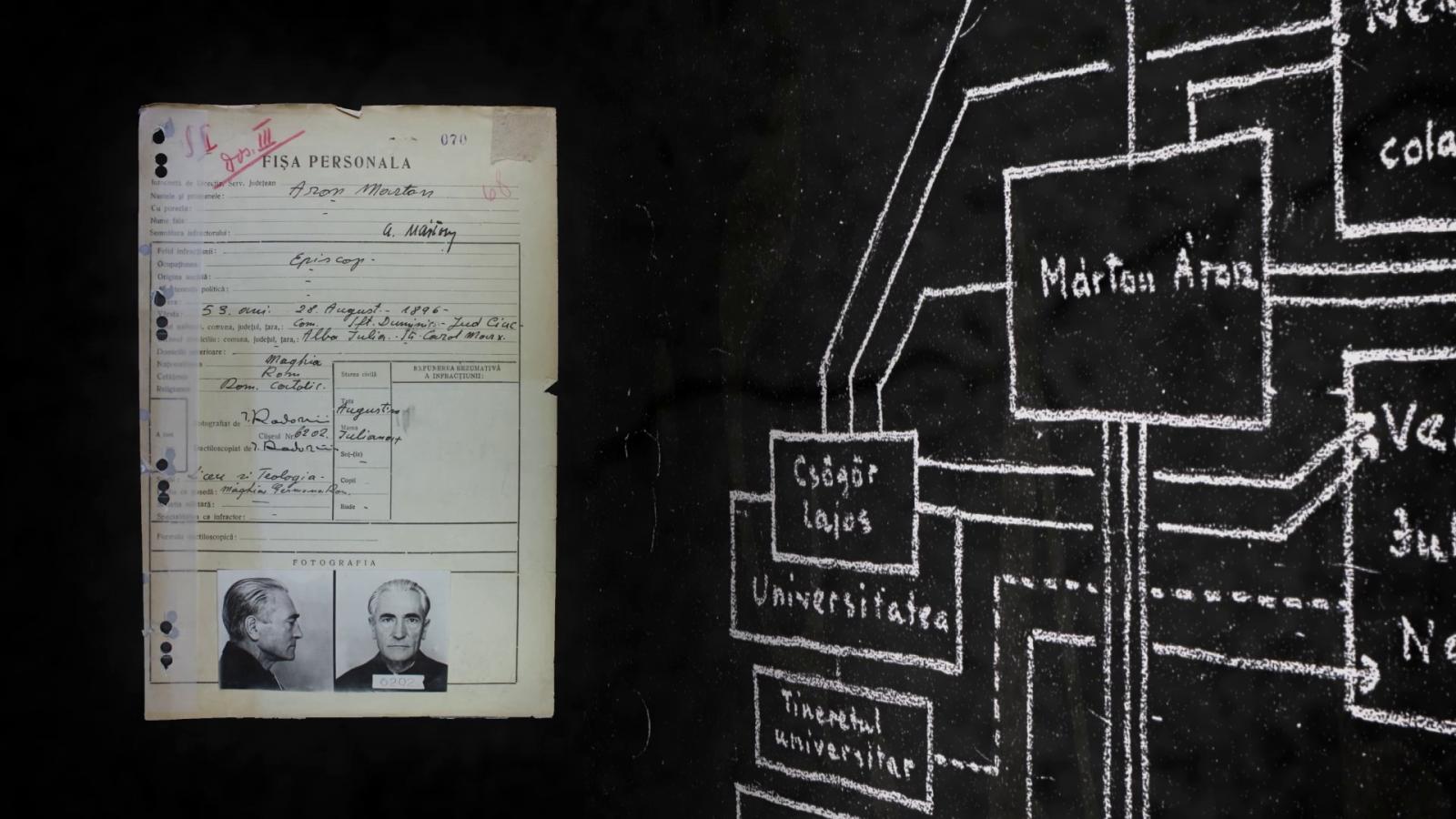 Márton Áron letartóztatási adatlapja 1949-ből | Forrás: Nagy Mihály Zoltán közlése